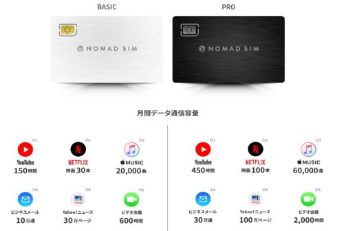 Nomad SIMのデータ容量でできることの目安