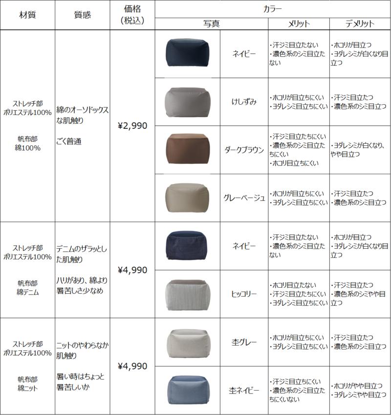 体にフィットするソファカバーの価格とメリットデメリット一覧表