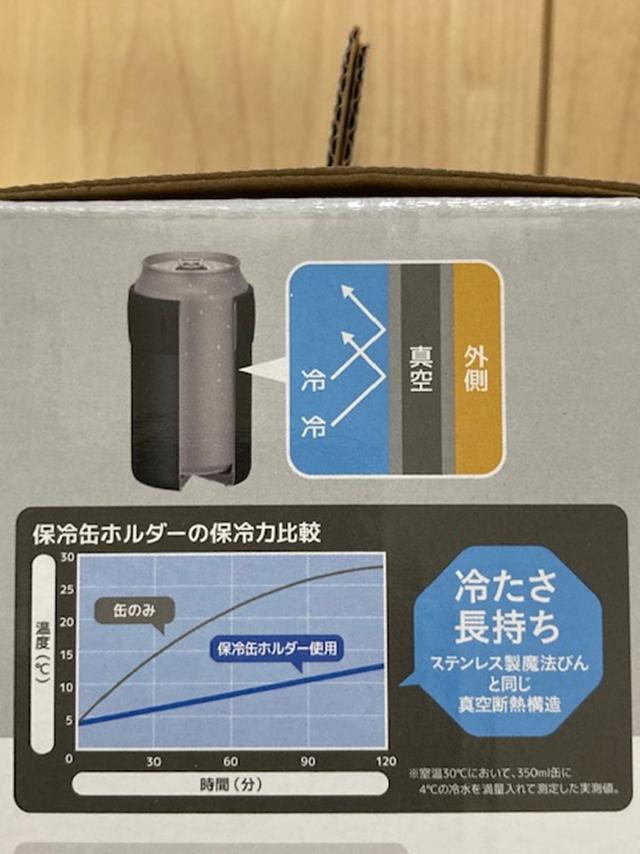 保冷缶ホルダーの構造と保冷力